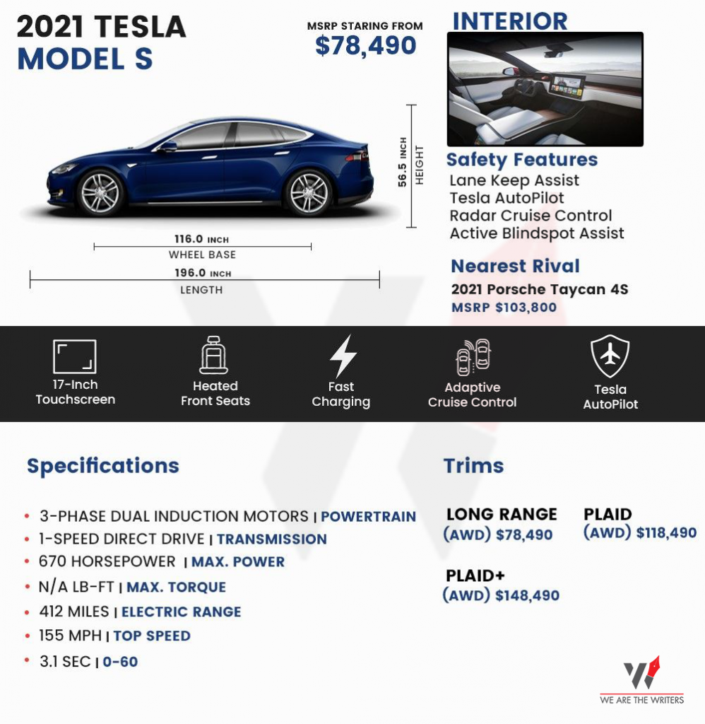 Tesla Model S 2018 Tesla Model S 2020 Tesla Model S 2021 Tesla Model S Tesla Model S Features