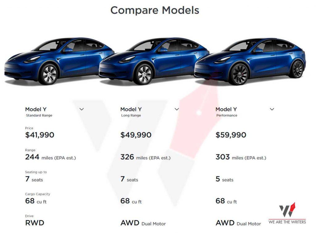 Tesla Model Y 2020 Tesla Model Y 2021 Tesla Model Y Tesla Model Y comparison