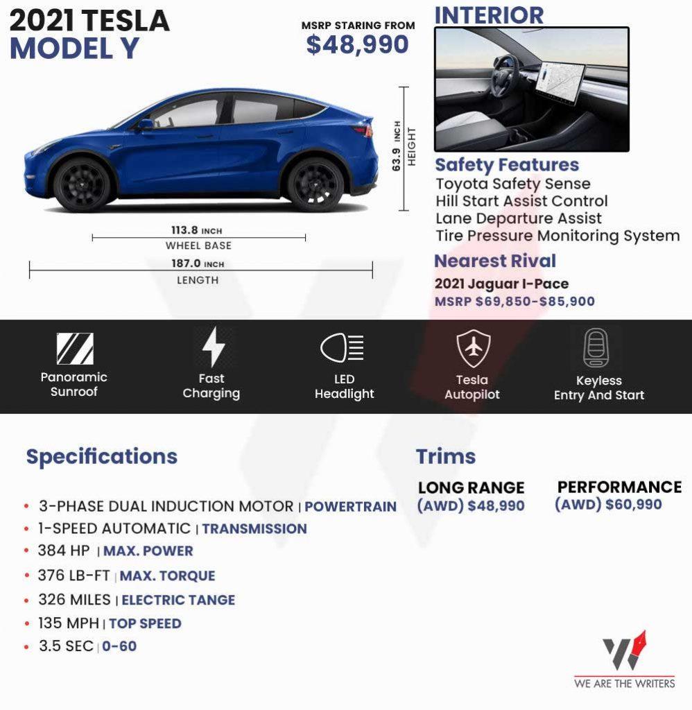 Tesla Model Y 2020 Tesla Model Y 2021 Tesla Model Y Tesla Model Y Features