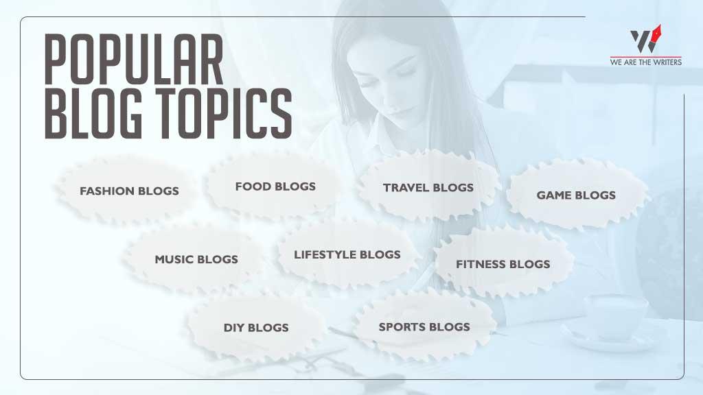 Popular Blog Topics - WordPress Blog