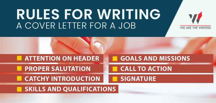 Rules for Writing a Cover Letter for a Job