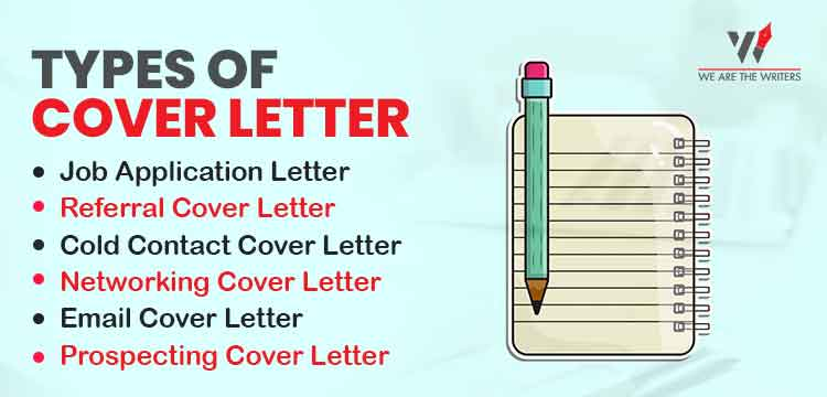 Types of Cover Letter
