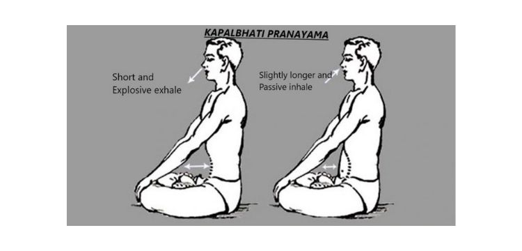 How to perform Kapalbhati ? | Breathing Exercise